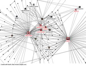 football and social media graph